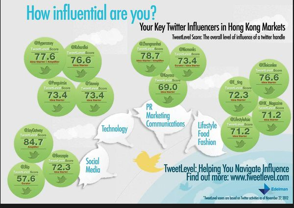 elleiconlee-top-twitter-influencer-hong-kong